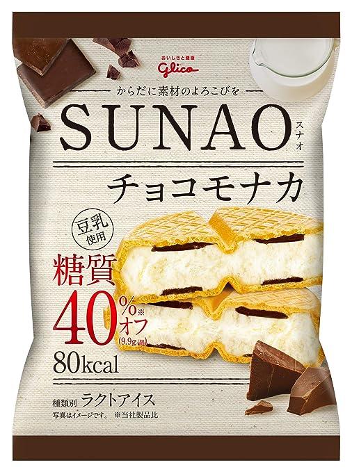 【グリコ】SUNAOのサムネイル
