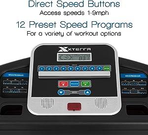 TR150 workout Programs