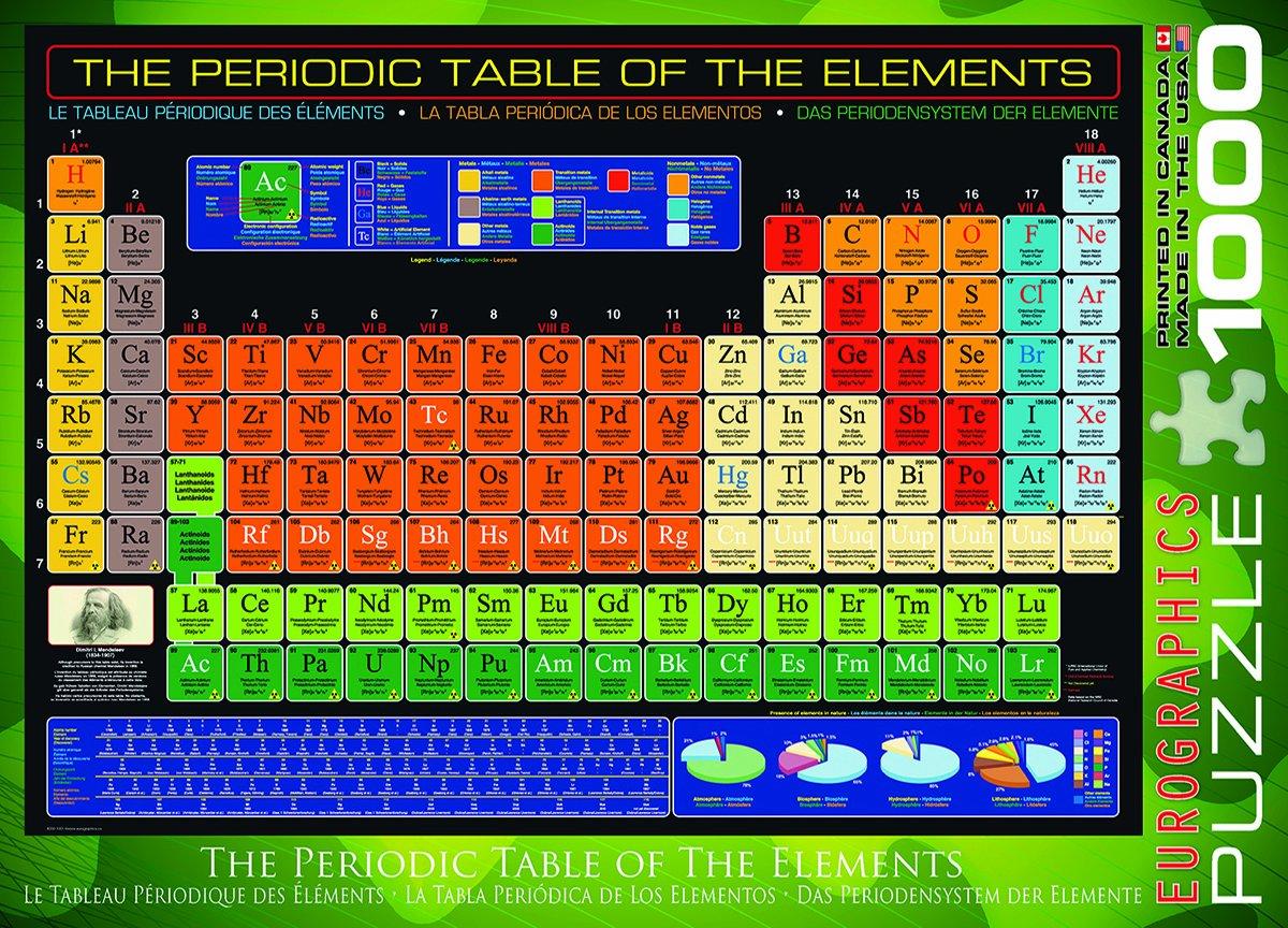 Amazon eurographics periodic table of elements 1000 piece amazon eurographics periodic table of elements 1000 piece puzzle toys games urtaz Gallery