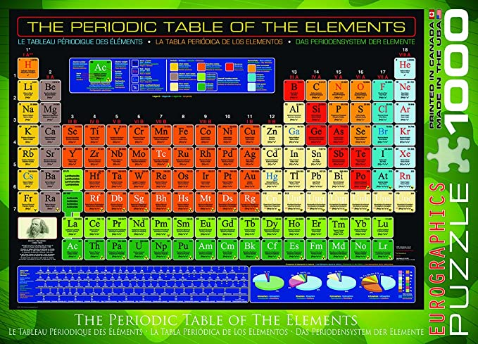 amazoncom eurographics periodic table of elements 1000 piece puzzle toys games