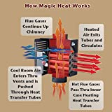 HY-C MH-8R Magic Heat Bottom Crimp Heat Reclaimer