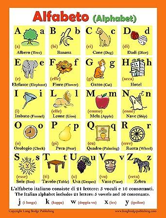 Amazon.com: Italian Language Poster - Alphabet Chart for Classroom ...