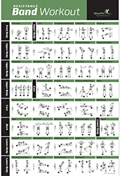 Total Body Workout Personal ... Resistance Band//Tube Exercise Poster Laminated