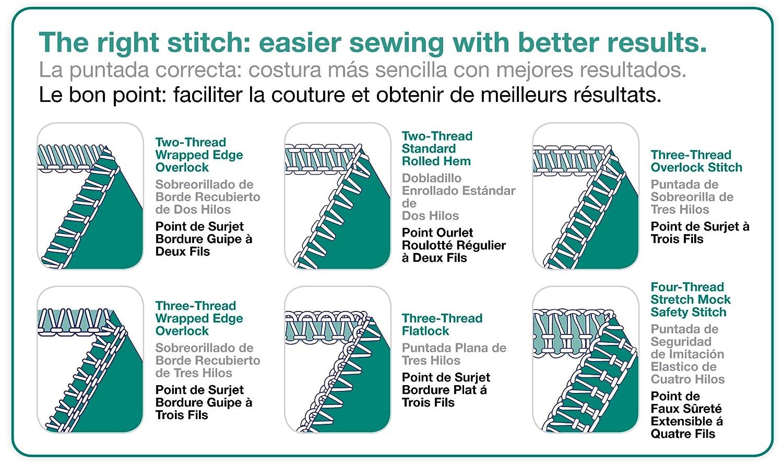 SINGER PRO FINISH - Máquina de coser (Máquina de coser automática, Blanco, Overlock, Costura, Variable, Variable, Eléctrico): Amazon.es: Hogar