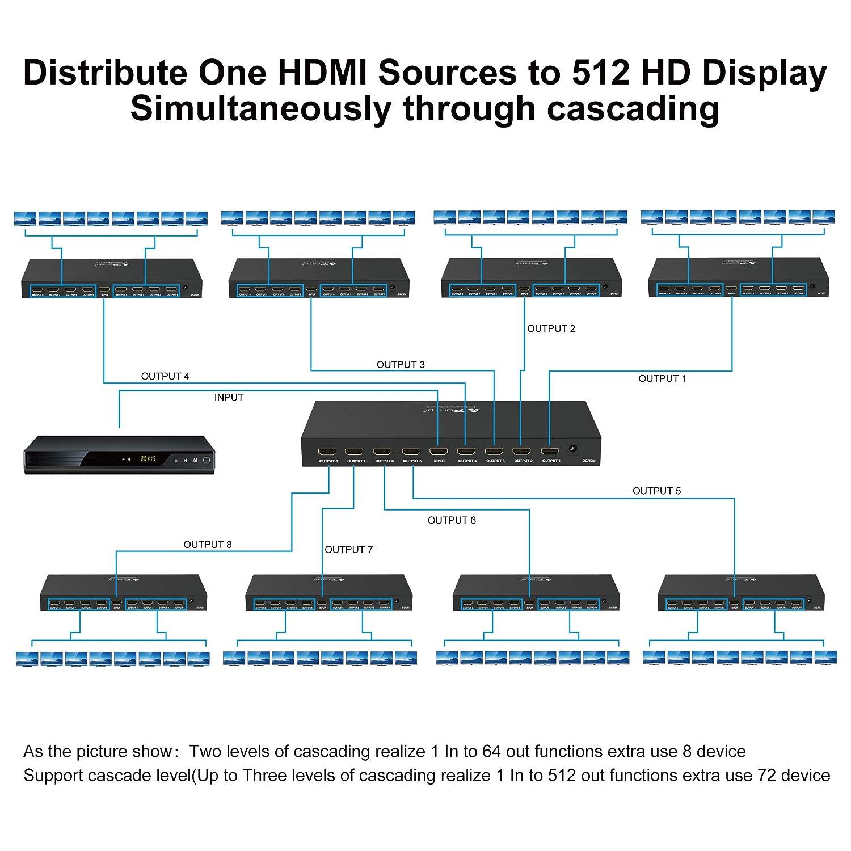 Portta HDMI Splitter 4K Distribuidor V2.0 1 Entrada 8 Salidas HDMI Amplificador Soporta 4K@60Hz4:4:4 HDCP 1.4/2.2 Ultra HD Full HD HDR para PS3/PS4 PRO/Xbox ...