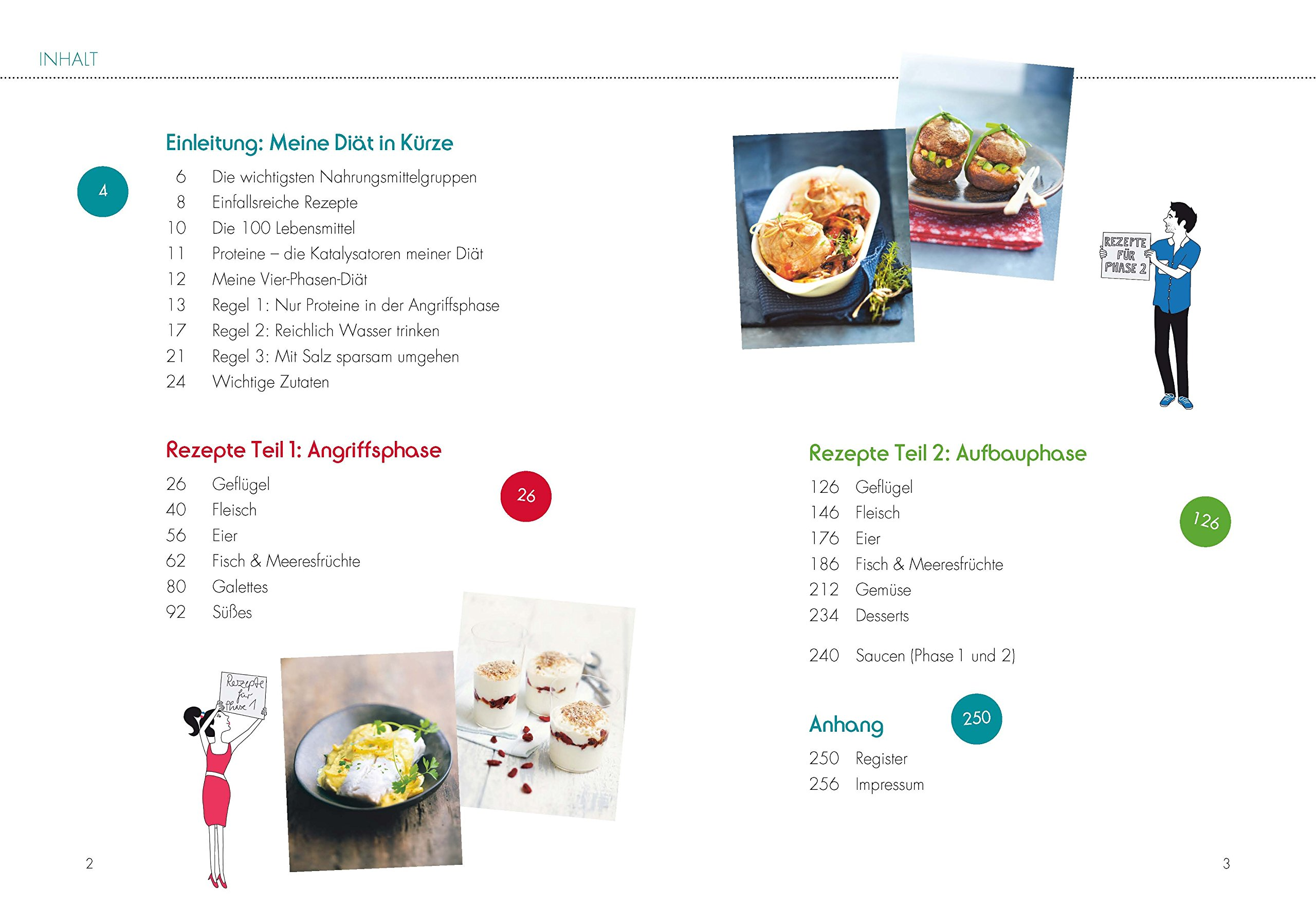 Das Dukan Diat Kochbuch Die 200 Leckersten Rezepte Zur Bestseller
