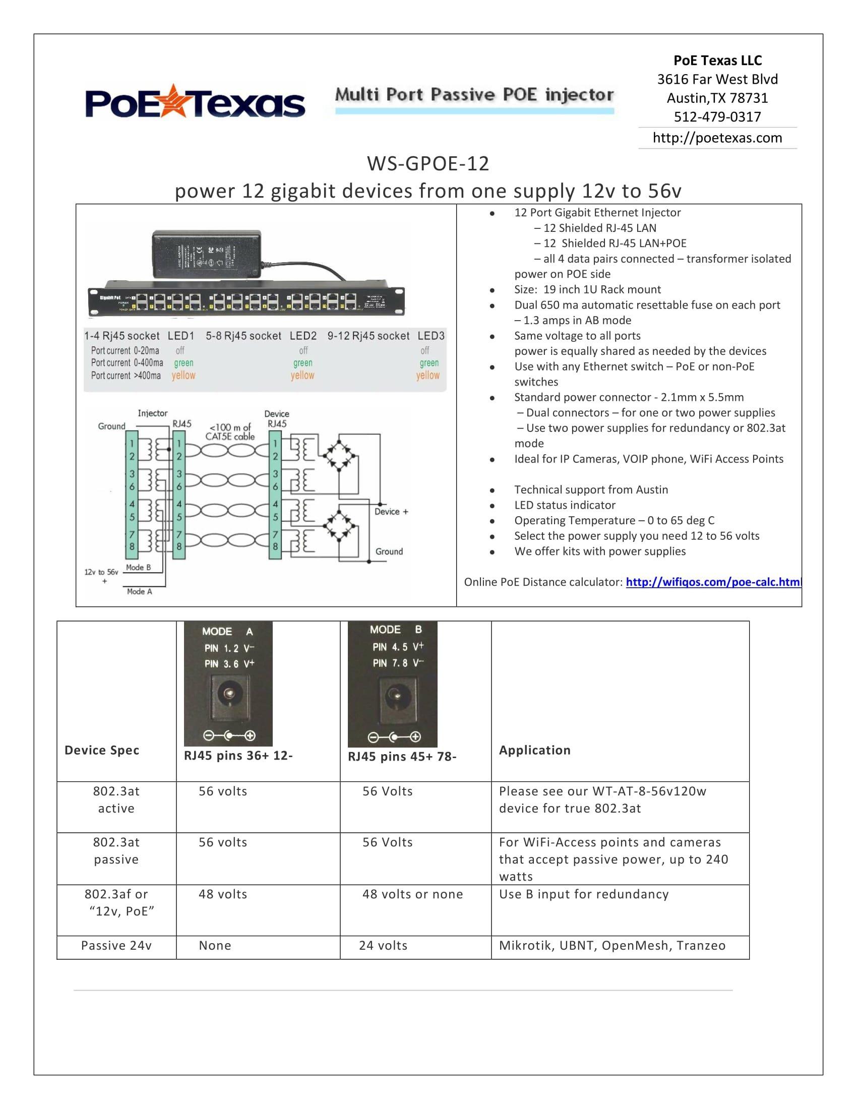 WS-GPOE-12-48v120w gigabit 12 Port Power over Ethernet Injector passive POE for 802.3af devices