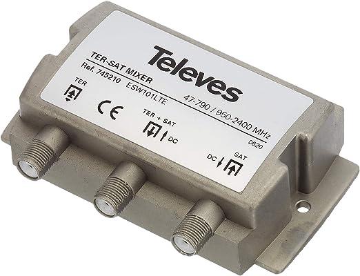 Televes 745210 - Mezclador matv-fi 2e/1s-f dc