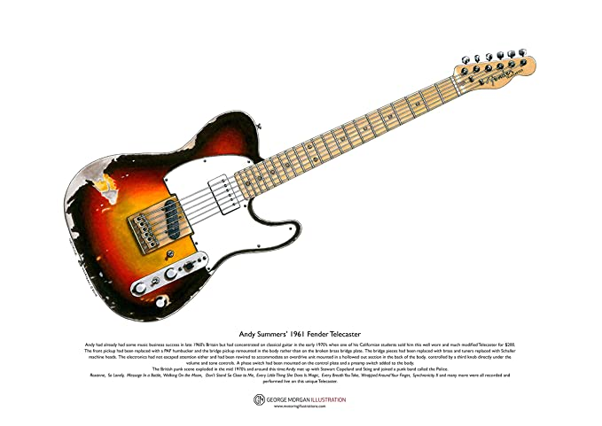 George Morgan Illustration Art Cartel de Fender Telecaster ...