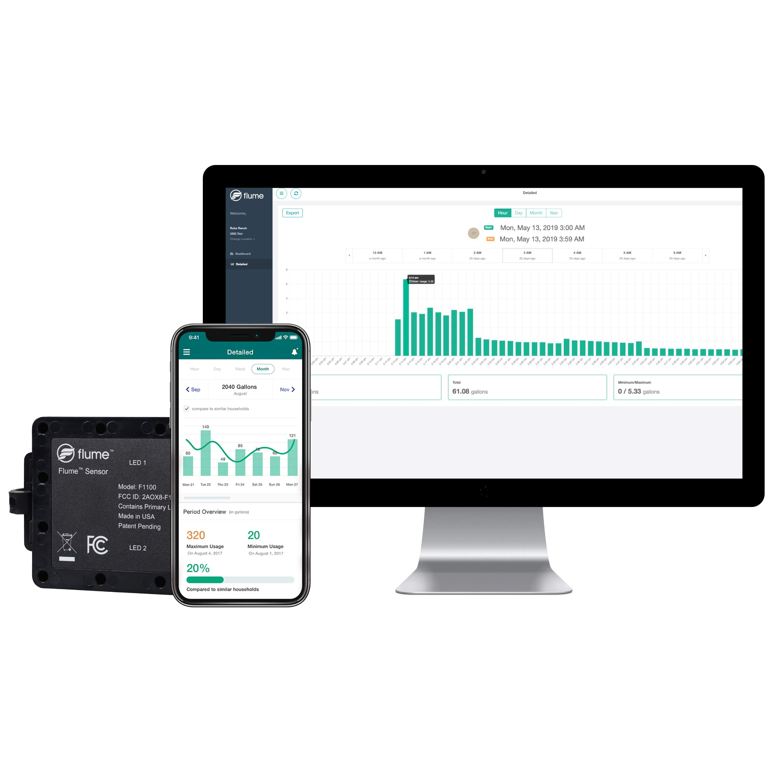 Flume Water Monitor: Smart Home Water Monitoring to Detect Leaks & Track Water Usage in Real Time. Compatible with Alexa. by Flume
