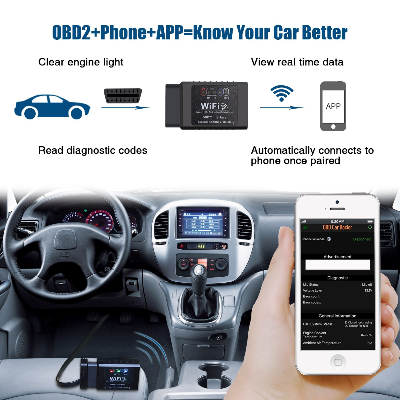 Car WiFi OBD2 Scanner OBDII Code Reader Scan Tool Powertiger Scanner Adapter Check Engine Light Diagnostic Tool for iOS Android Windows with OBD 2 Extension Cable 4347514783