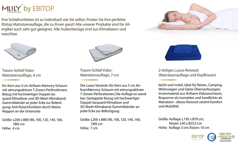 weiß Ebitop Matratzenauflage 80x200x4 cm Viskose Topper 30 Tage Probeschlafen viskoelastische Auflage für Matratze//Boxspringbett H2+ Matratzentopper Traum-Schlaf