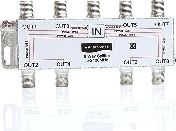 ANTIFERENCE 6 Forma Interior Antena de TV Digital y satélite ...