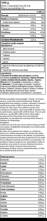Prozis 100% Whey Prime 2.0 Suplemento Puro en Polvo, con un Perfil Completo de Aminoácidos y Rico en BCAA, Chocolate y Coco - 1000 g