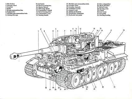 amazon com conversationprints tiger tank diagram glossy poster Tiger 2 Tank Wallpaper image unavailable image not available for color conversationprints tiger tank diagram