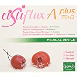 Cistiflux A Plus 36 D 14Bust