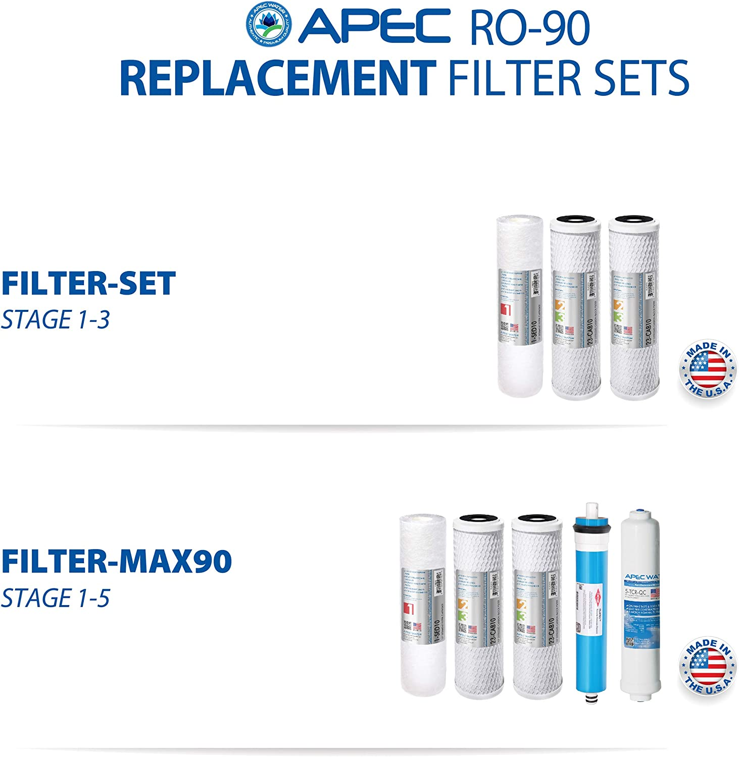 how to replace Apec water filter
