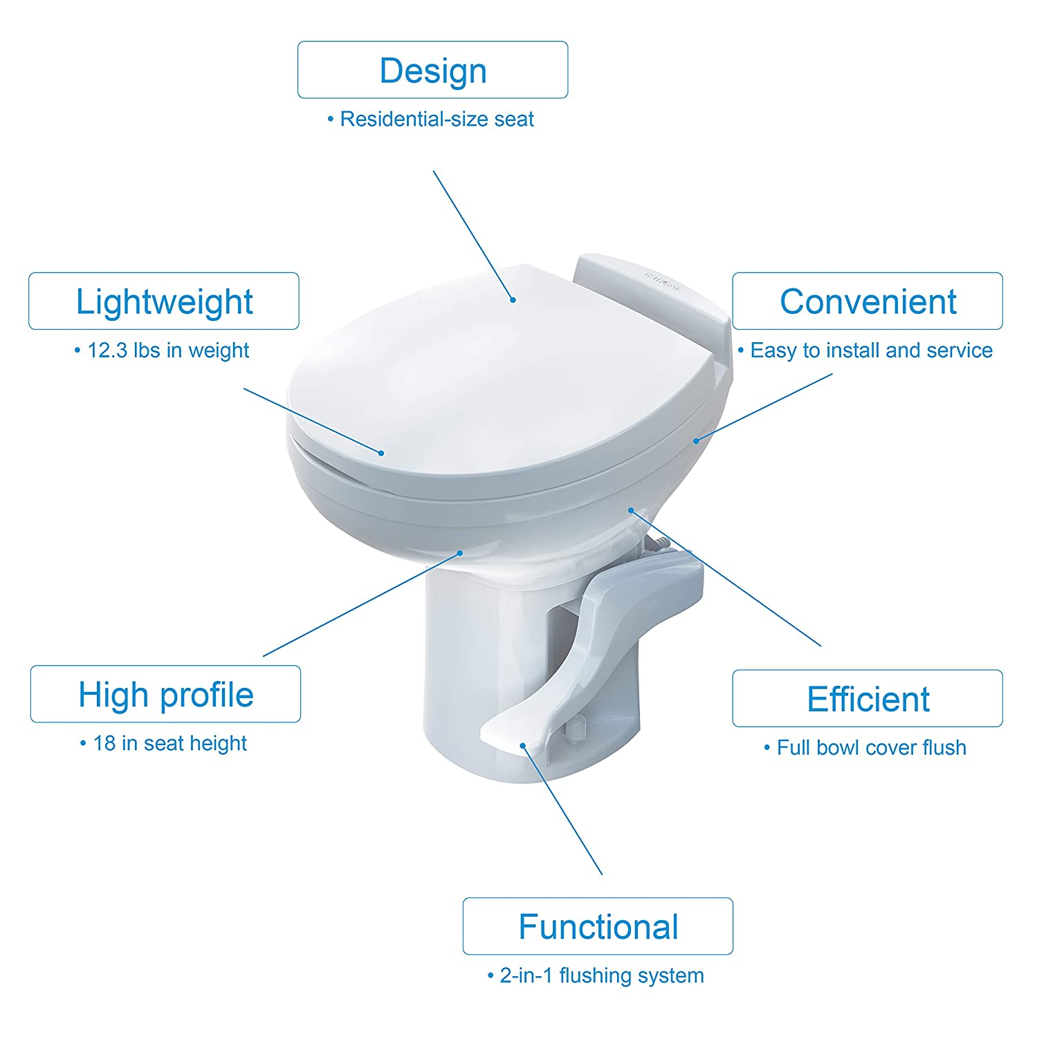 Prime Aqua Magic Residence Rv Toilet High Profile White Thetford 42169 Gmtry Best Dining Table And Chair Ideas Images Gmtryco