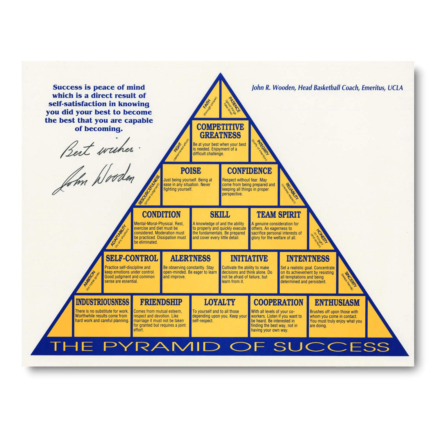 Kaisa John Wooden Autograph Replica Pyramid Of Success Poster Art Print Posters810 Inches Unframed Canvas Print