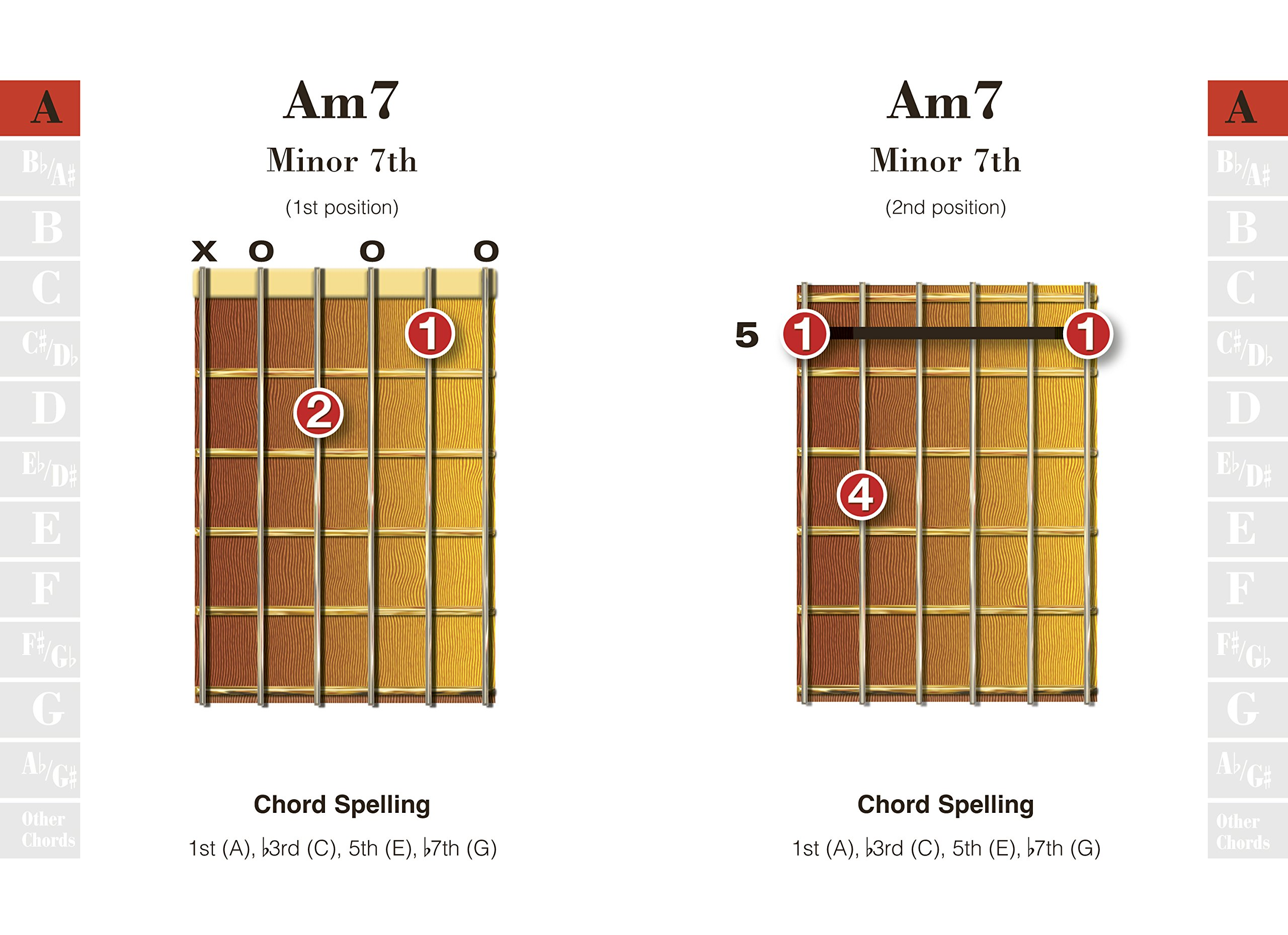 Guitar Chords Easy To Use Easy To Carry One Chord On Every Page