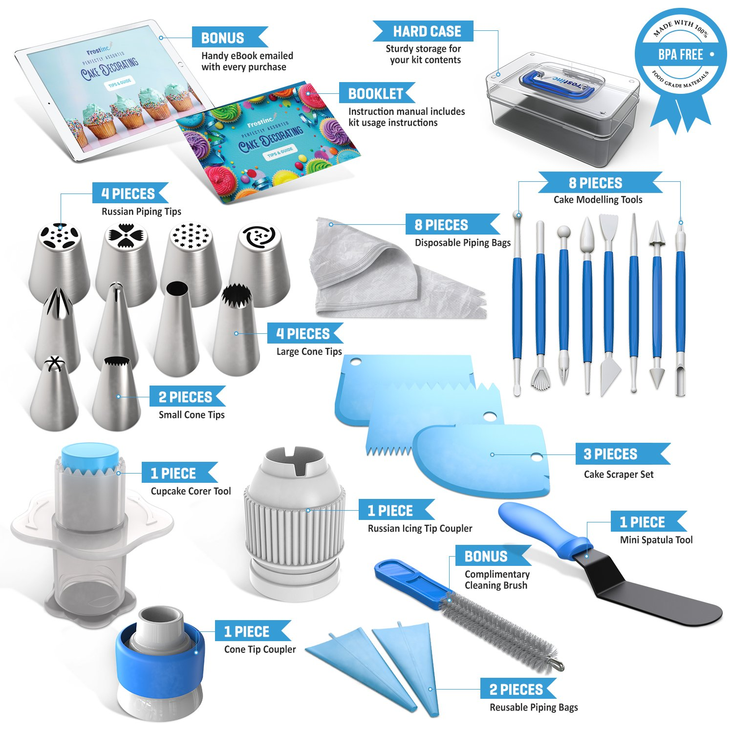 Frostinc Perfectly Assorted Cake Decorating Supplies 34 Pcs Kit - 10 Russian & Cone Icing Tips with 2 Couplers, 2 Reusable & 6 Disposable Piping Bags, 8 Model Tools, Scrapers & BONUS Items by Frostinc (Image #2)