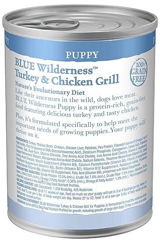 BLUE Wilderness Puppy High Protein Grain-Free Turkey & Chicken Grill Review