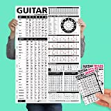 Guitar Reference Poster v2 (2018 Edition) 24 x 36 + Guitar Chords Scales and Triads Cheatsheet Pocket Reference 3 Pack • Great for Guitar Players and Teachers • Best Music Stuff