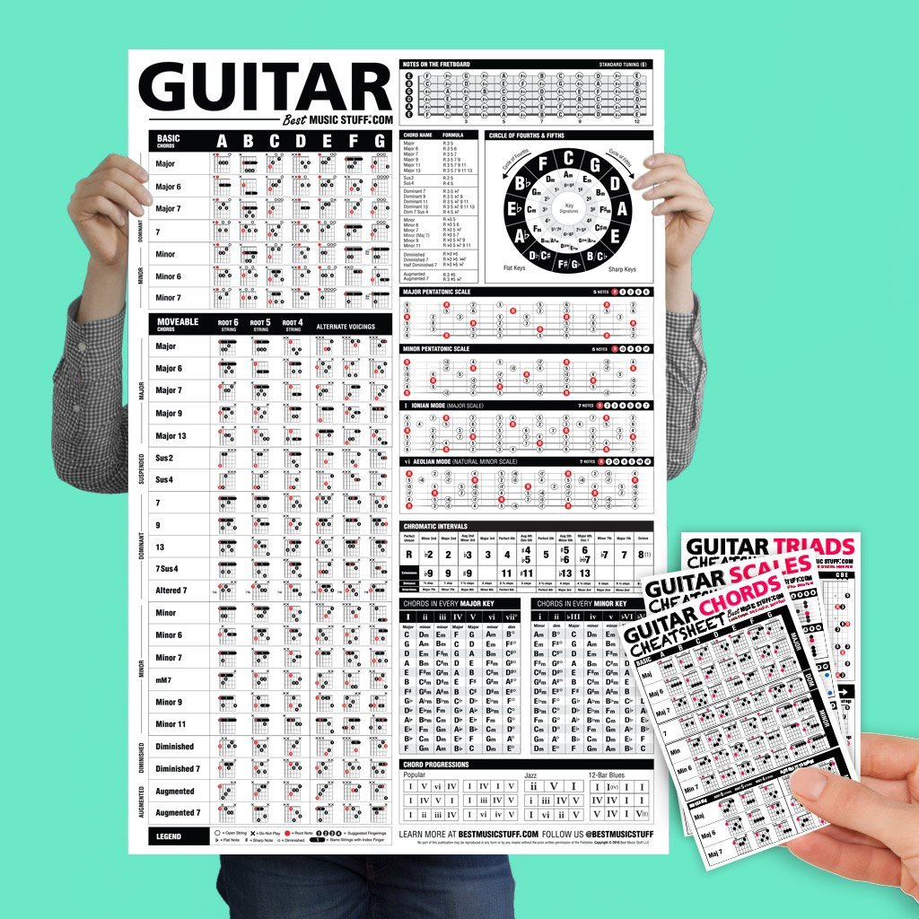 """Guitar Reference Poster v2 (2018 Edition) 24"""" x 36'' + Guitar Chords, Scales and Triads Cheatsheet Pocket Reference 3 PACK • Great for Guitar Players and Teachers • Best Music Stuff"""