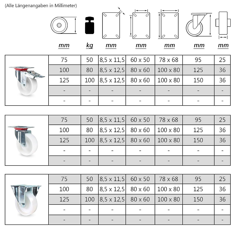 Lenkrolle 75mm 50-100KG Schwerlastrollen PRIOstahl/® Transportrollen weiss PP Fest /& drehbar 75mm 100mm 125mm