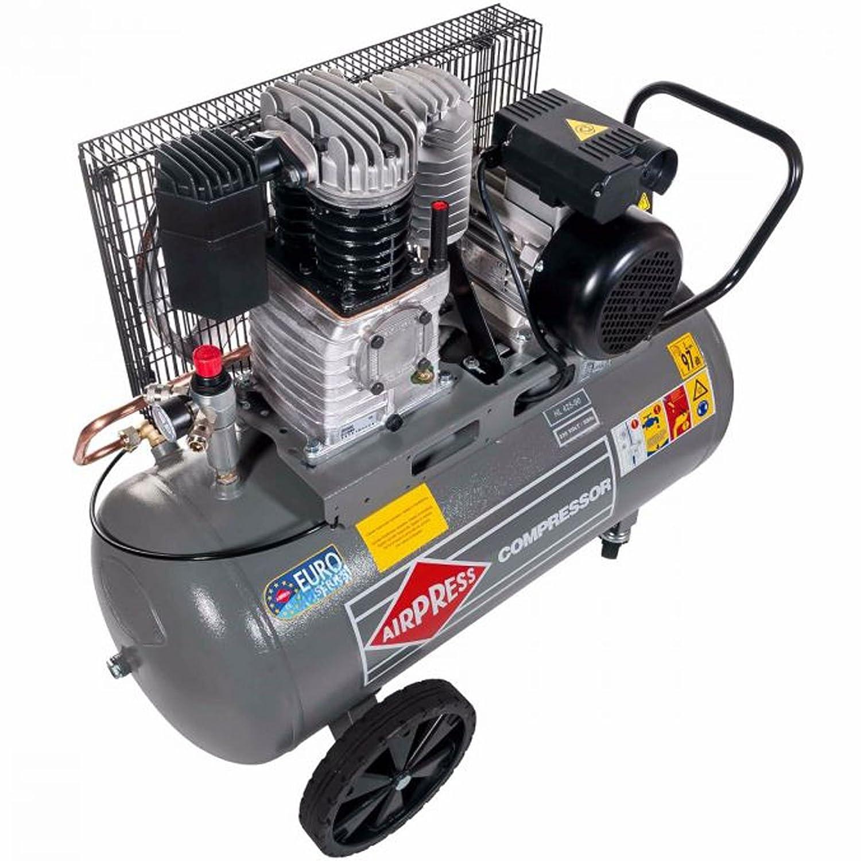 BRSF33 ® Impresión Compresor De Aire HL 425 - 90 (2,2 kW, Max. 10 bar, 90 litros caldera) Conector de alimentación 230 V: Amazon.es: Bricolaje y ...