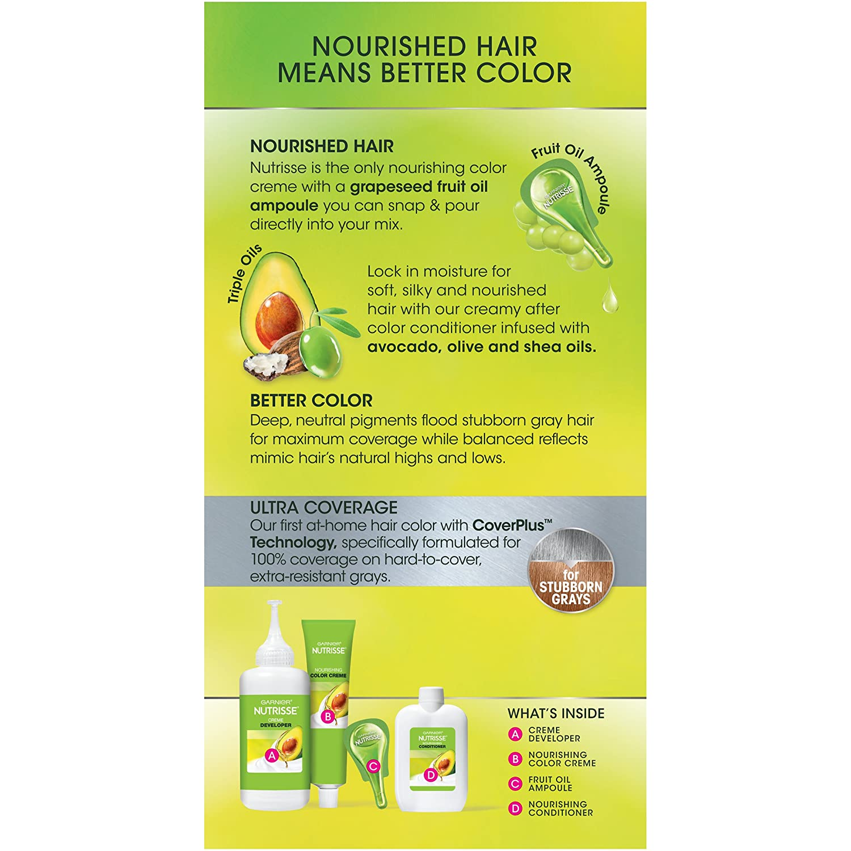 Amazon.com: Garnier Nutrisse Ultra Coverage Hair Color, Deep Medium ...