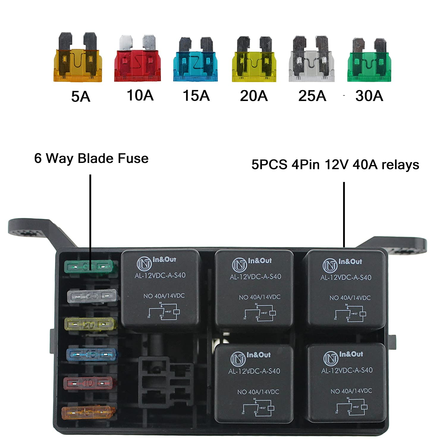 Amazon.com: IZTOSS 12-Slot Relay Box 6 Relays 6 Blade Fuses - Fuse Relay Box  with Fuse and 4pins 12V 40A Relay for Automotive Marine and Boat: Automotive