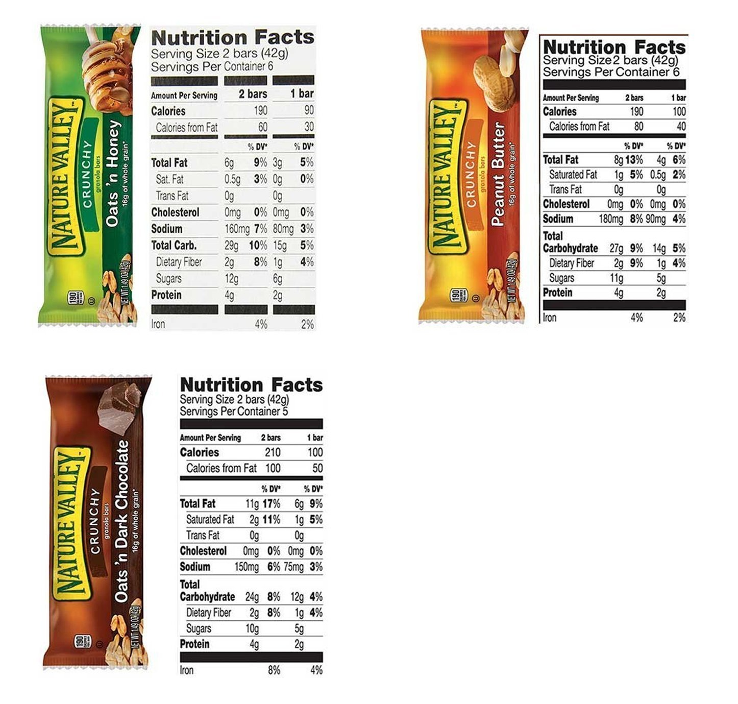 Office Snacks Nature Valley Bars Bulk Variety Pack of 120 - Office Snacks, School Lunches, Meetings by Blue Ribbon (Image #2)