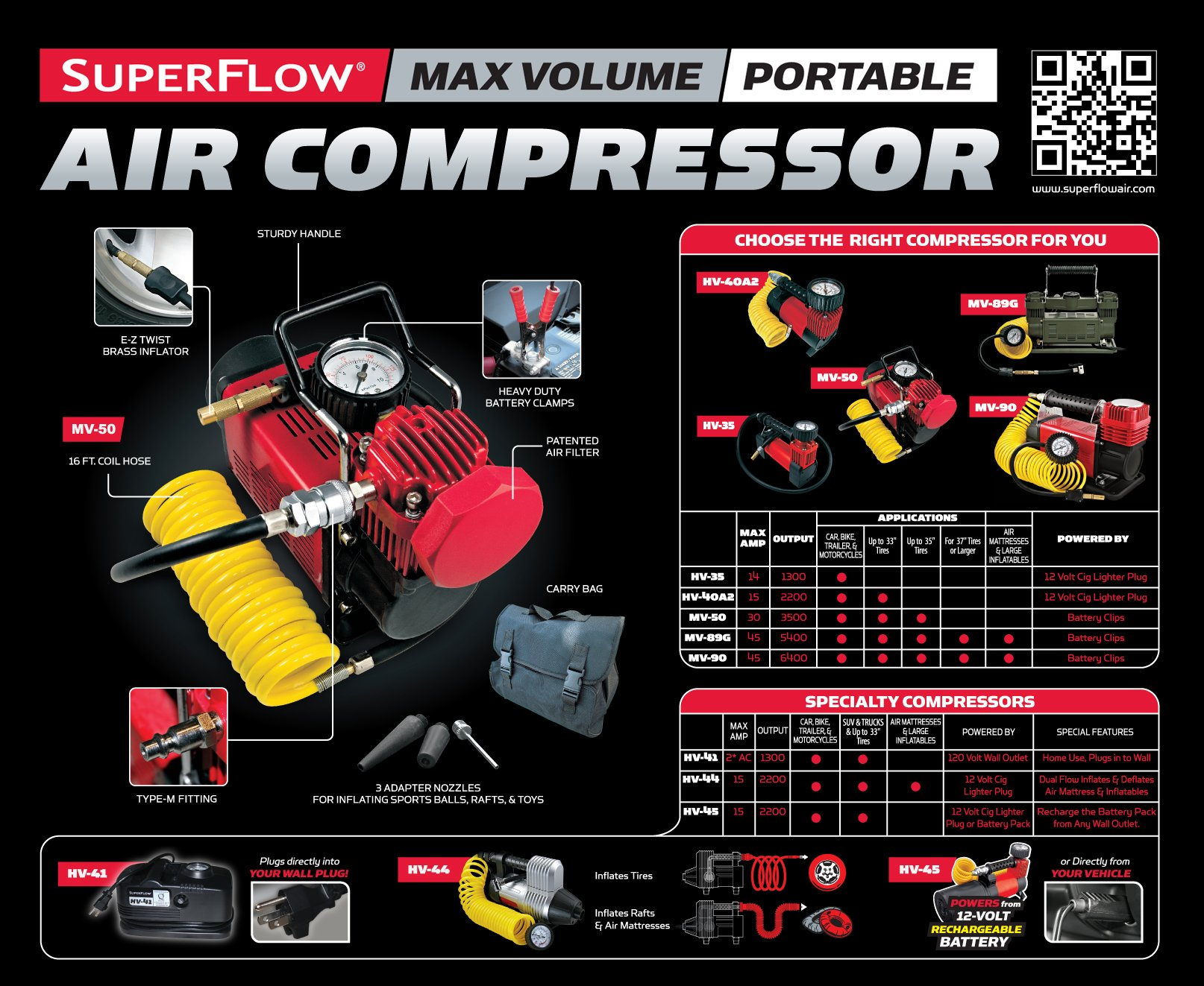 Q Industries 12 Volt Air Compressor, Portable Air Pump, 12 volt, Tire Inflator, MV-50 Air Compressor by SuperFlow for inflating full size 4 x 4, Jeep, truck, SUV and RV Tires by Q Industries (Image #4)