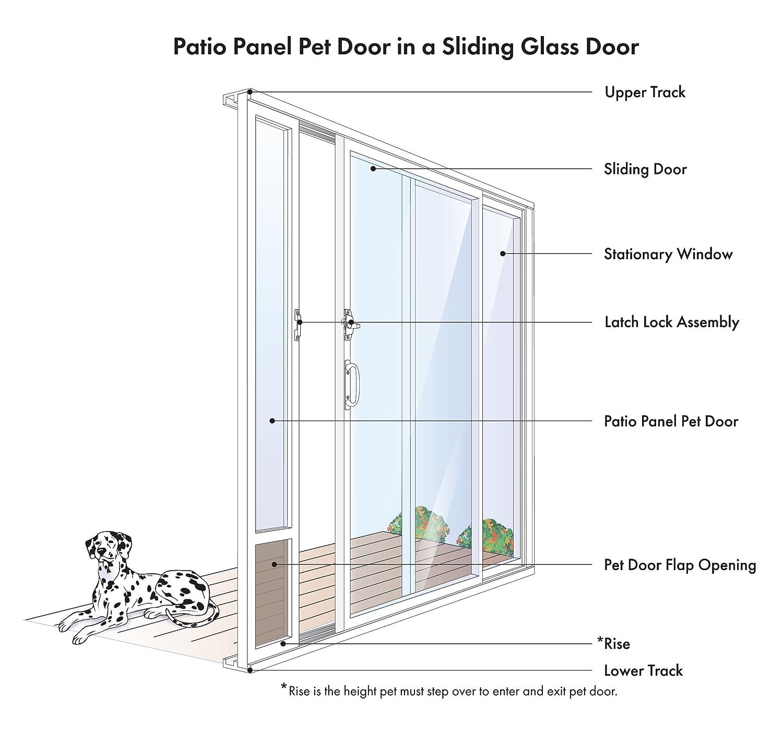 Amazon PetSafe Freedom Aluminum Patio Panel Sliding Glass