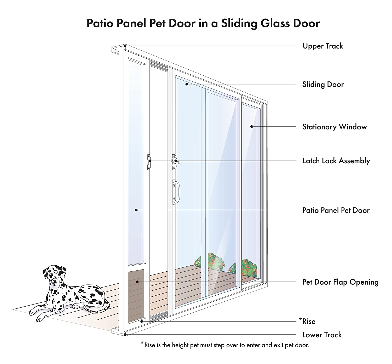 Amazon petsafe freedom aluminum patio panel sliding glass amazon petsafe freedom aluminum patio panel sliding glass dog and cat door adjustable 91 716 to 96 inch white large tall pet doors pet vtopaller Images