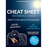Long Exposure and Night Photography: Digital cheat sheet flashcard: Photography Compact