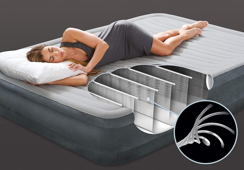 air beam design showing weight distribution on air mattress