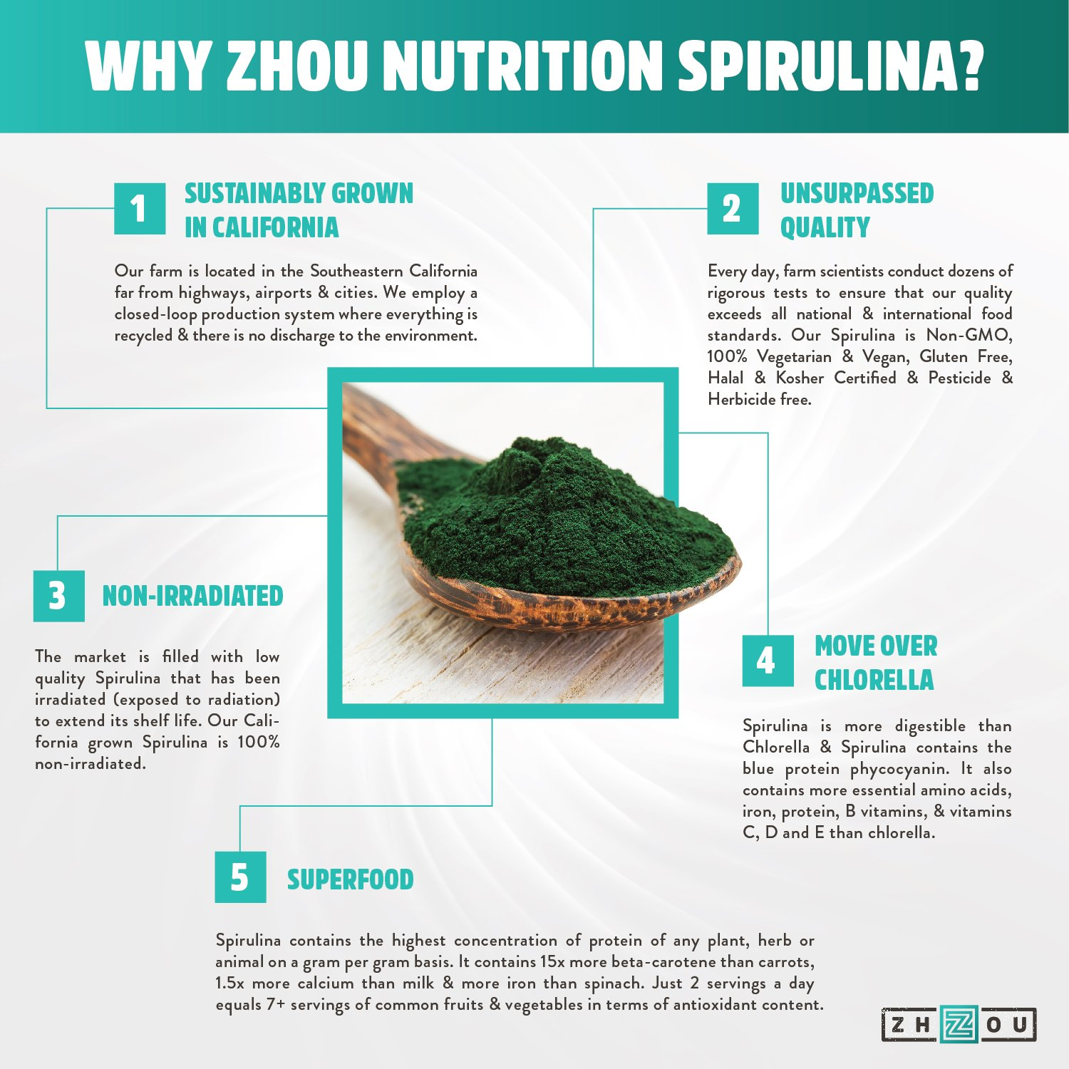 Amazon Com Non Gmo Spirulina Tablets Highest Quality Spirulina On Earth Sustainably Grown In California Without Pesticides  Vegetarian