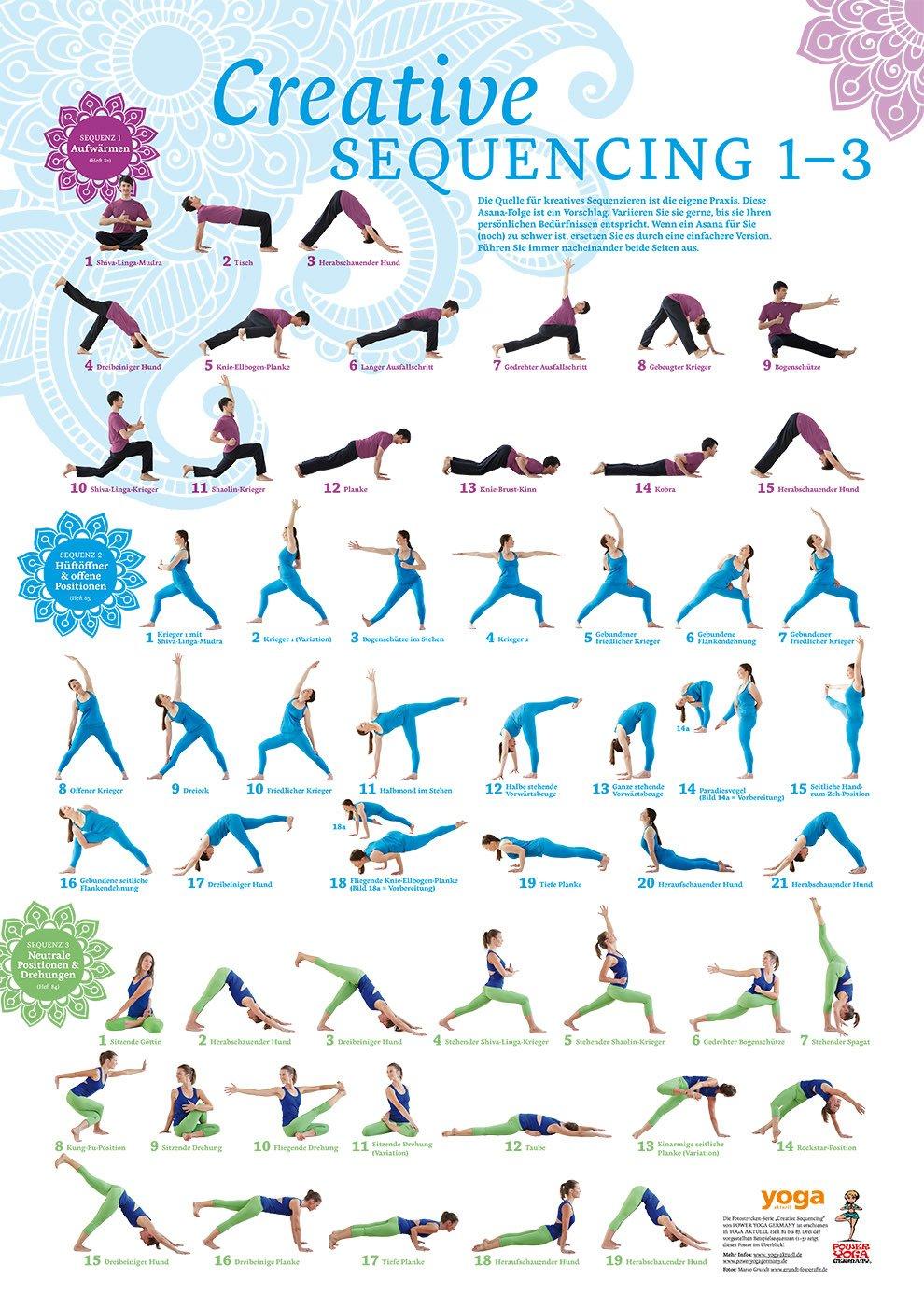 Creative secuenciación 1-3 Póster de Yoga actual: Amazon.es ...