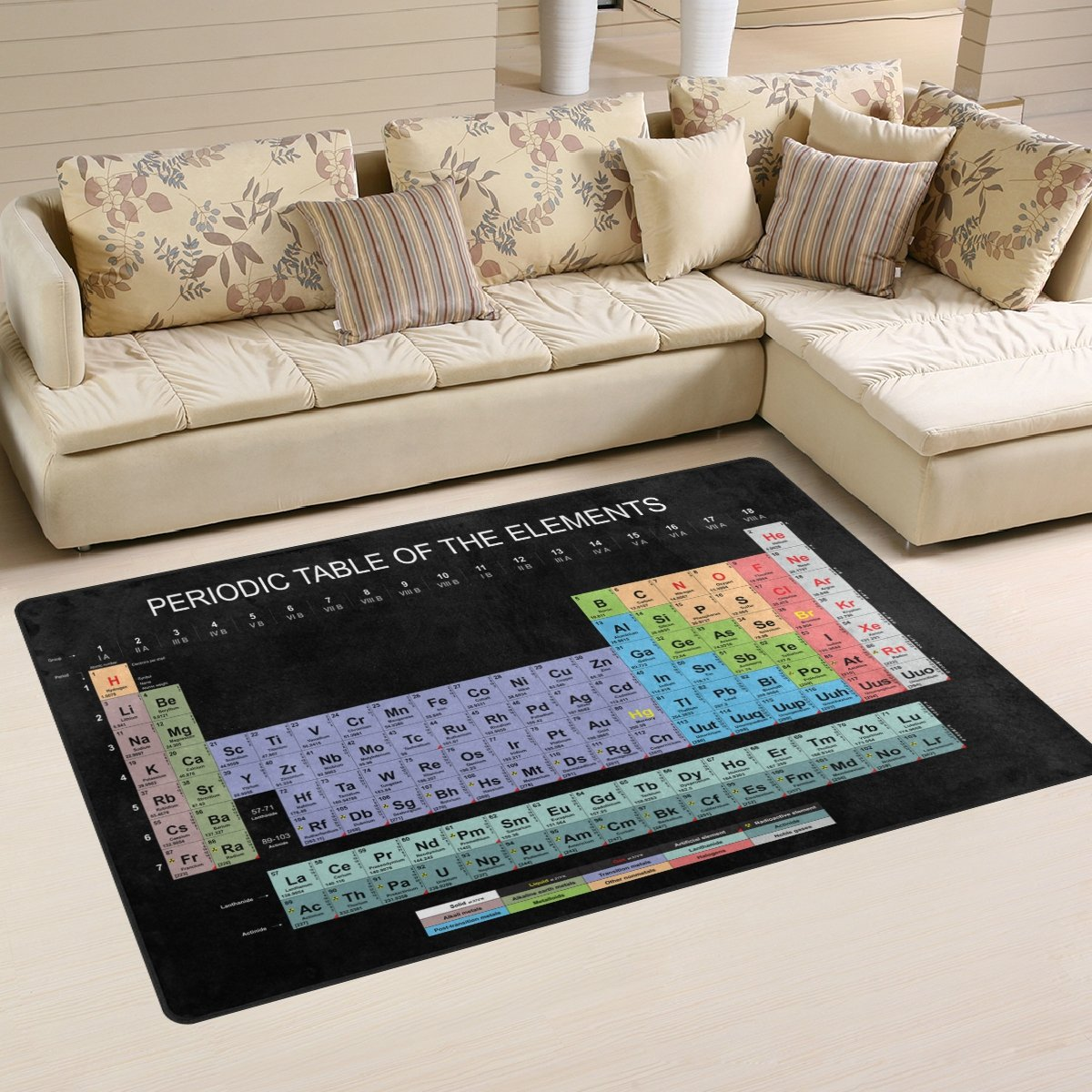 LORVIES Periodic Table Area Rug Carpet Non-Slip Floor Mat Doormats for Living Room Bedroom 31 x 20 inches 114