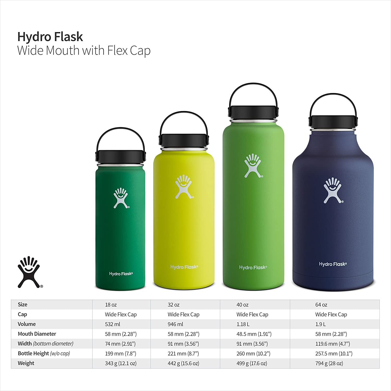 Amazon com hydro flask 18 oz double wall vacuum insulated stainless steel leak proof sports water bottle wide mouth with bpa free flex cap black sports