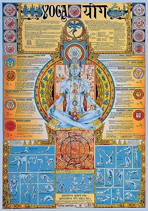 Grösse 68x98 cm Educational Bildung Chakra Poster