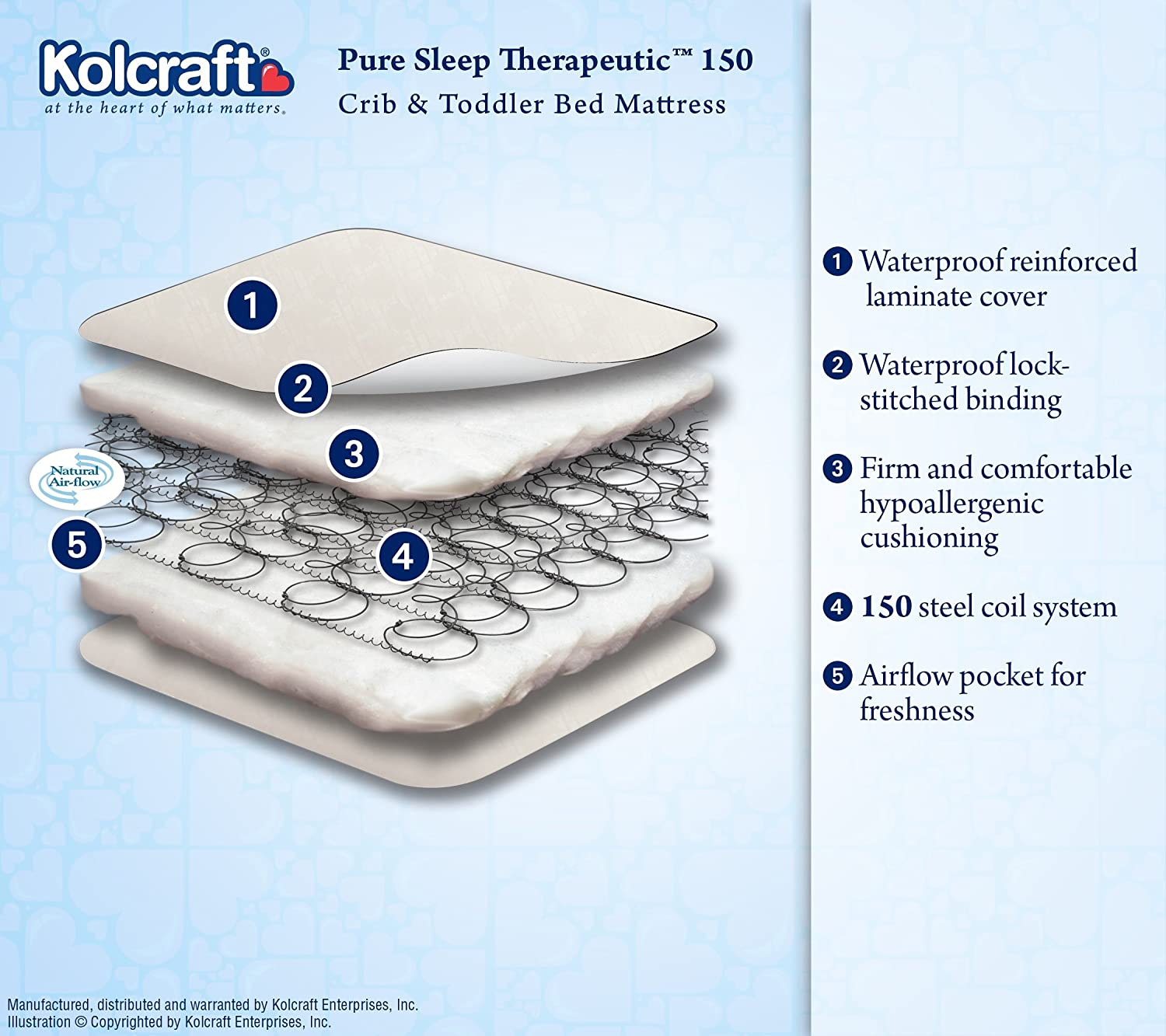 Amazon.com : Kolcraft Pure Sleep Therapeutic 150 Infant/Toddler Crib  Mattress  150 Extra Firm Coils, Hypoallergenic, Durable Waterproof Cover,  ...