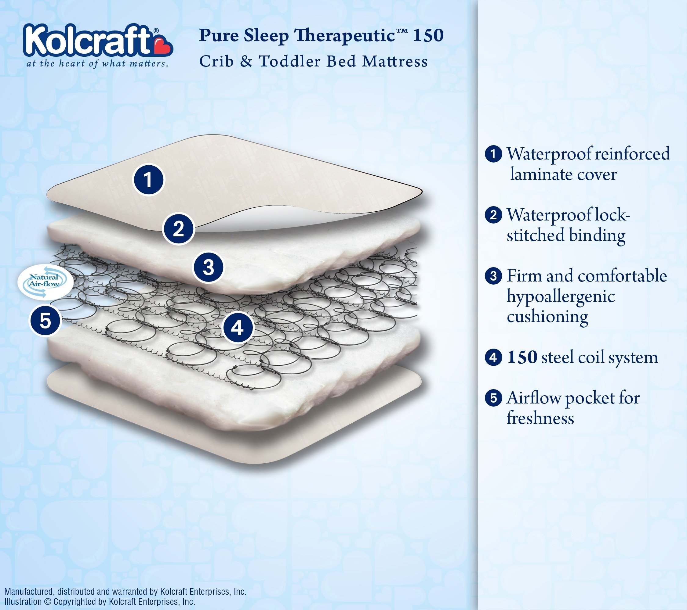 "Kolcraft Pure Sleep Therapeutic 150 Waterproof Toddler & Baby Crib Mattress – 150 Extra Firm Coils, 51.7"" x 27.3″"