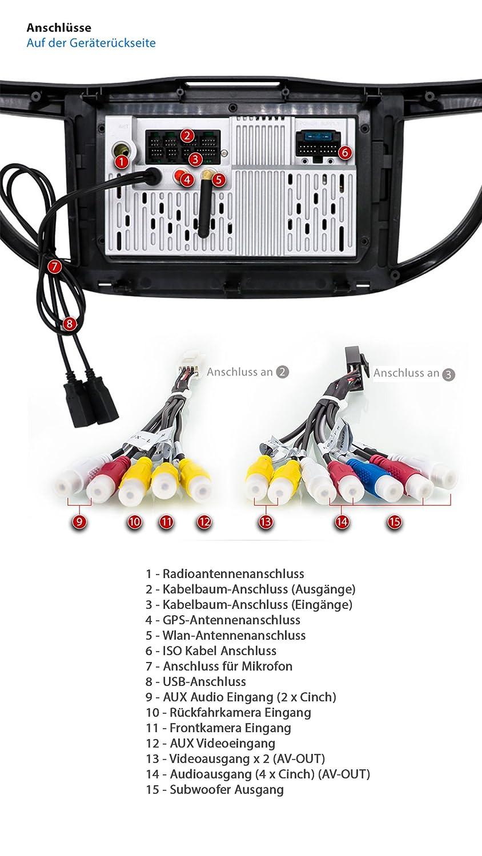 Schön Dual Stereo Kabelbaum Diagramm Bilder - Schaltplan Serie ...
