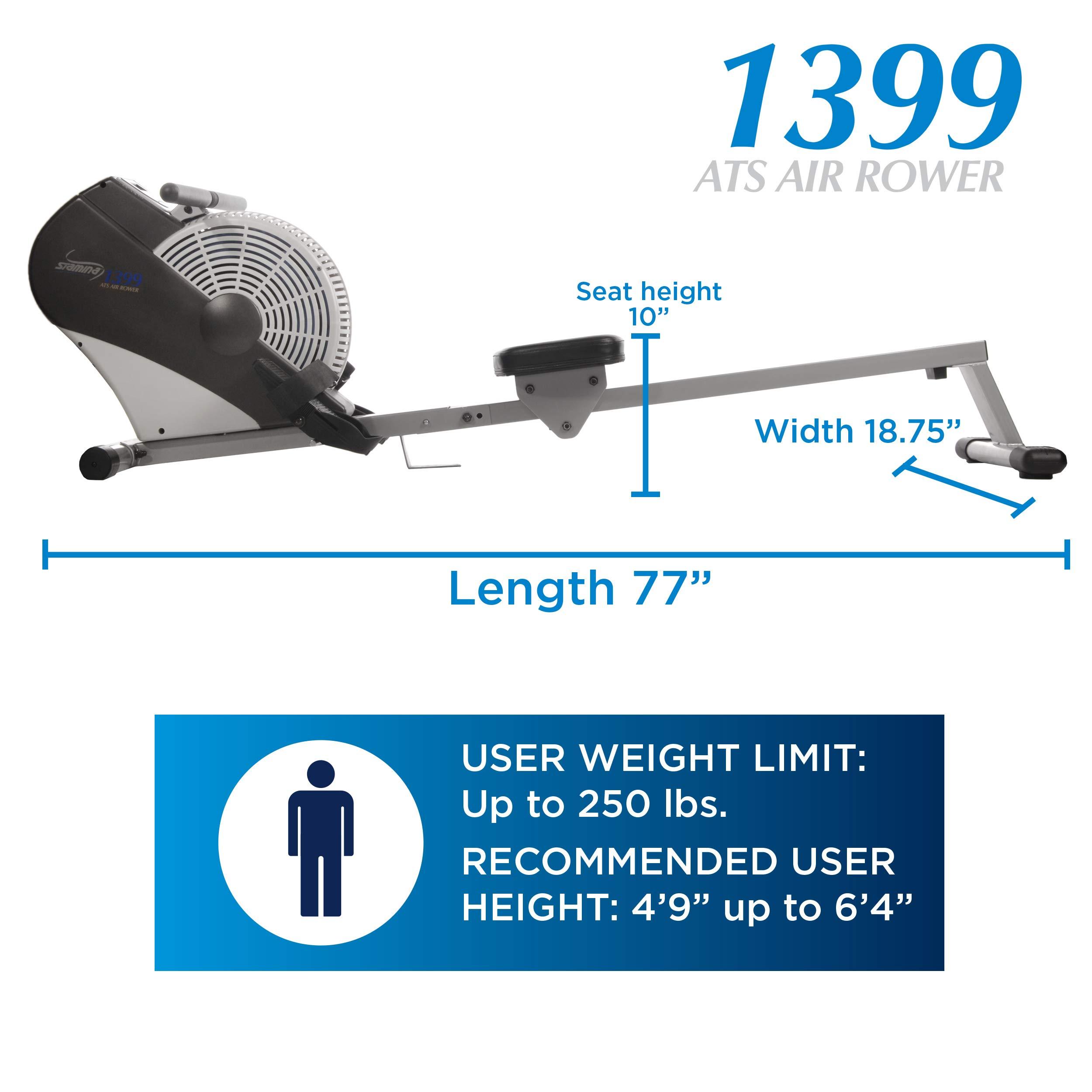 Stamina ATS Air Rower 1399 by Stamina (Image #5)
