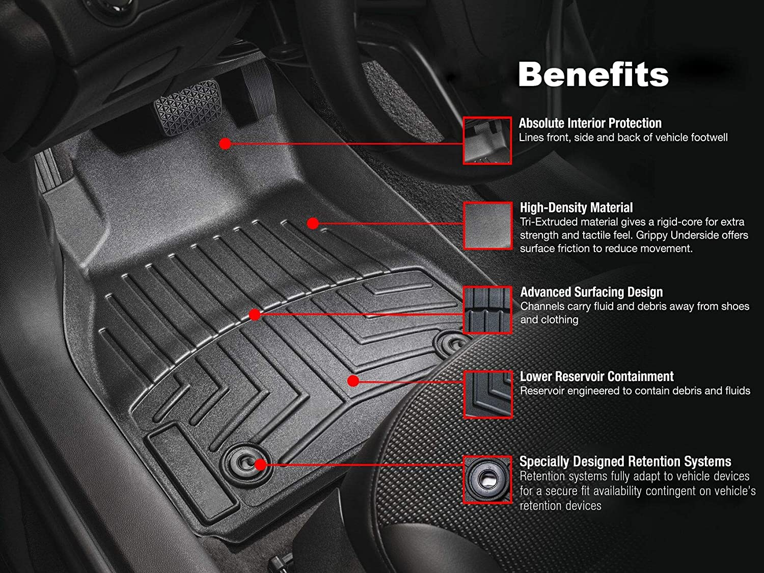 Floor Liner Fit Ford F150 2015-2019,AKM Black Floor Mats Includes 1st and 2nd Row Carpet Floor Bucket(Updated version) fit Supercrew Crew Cab