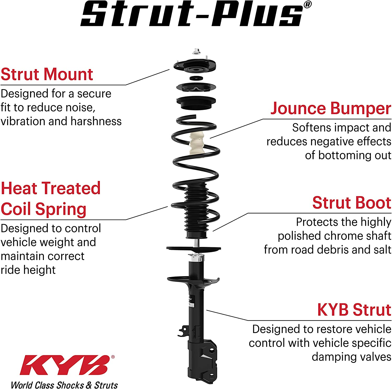 KYB SR4038 Strut Plus Complete Corner Unit Assembly
