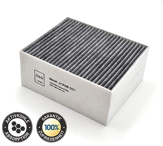 CleanAir - Filtro de carbón activo para campanas extractoras Bosch Siemens Neff 100 mm | Filtro de repuesto de D&D Living: Amazon.es: Grandes electrodomésticos